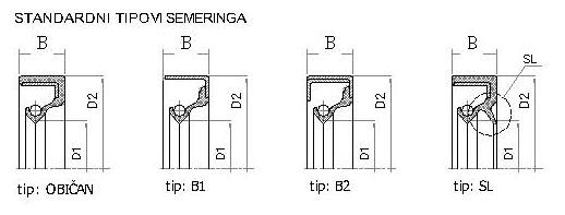 tehnički crtež semeringa